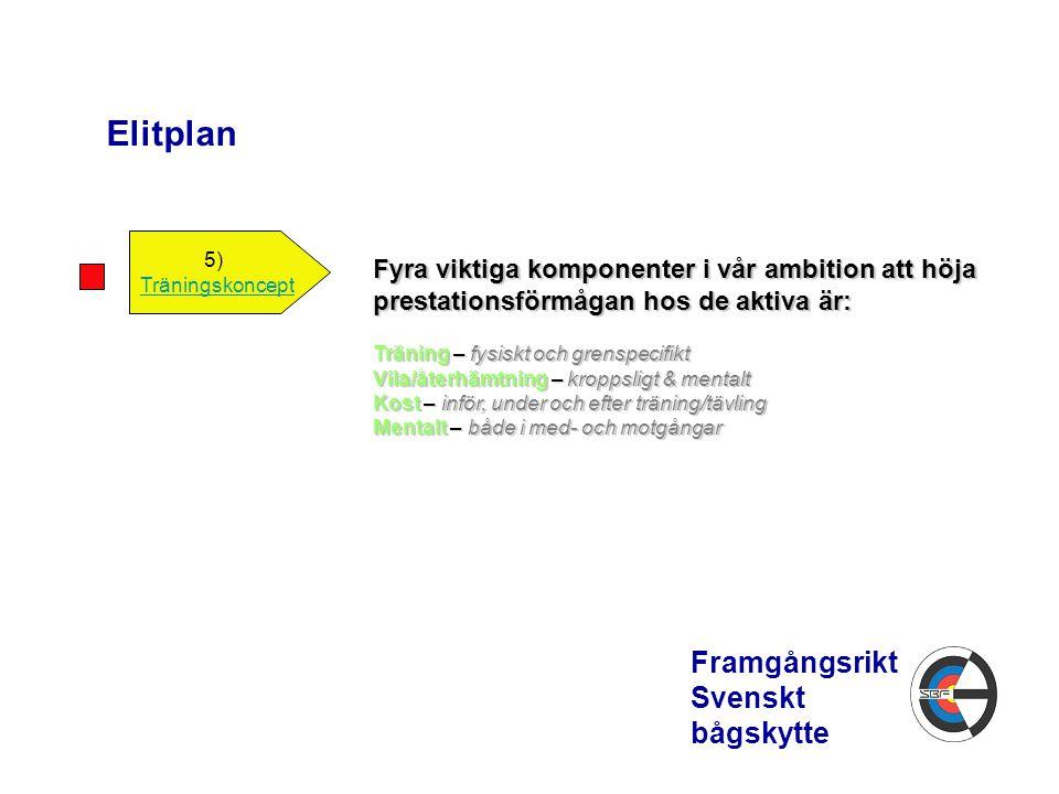 Elitplan Framgångsrikt Svenskt bågskytte 5) Träningskoncept Fyra viktiga komponenter i vår ambition att höja prestationsförmågan hos de aktiva är: Trä