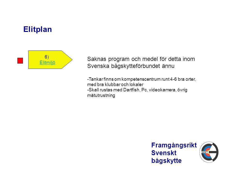 Elitplan Framgångsrikt Svenskt bågskytte 6) Elitmiljö Saknas program och medel för detta inom Svenska bågskytteförbundet ännu -Tankar finns om kompete
