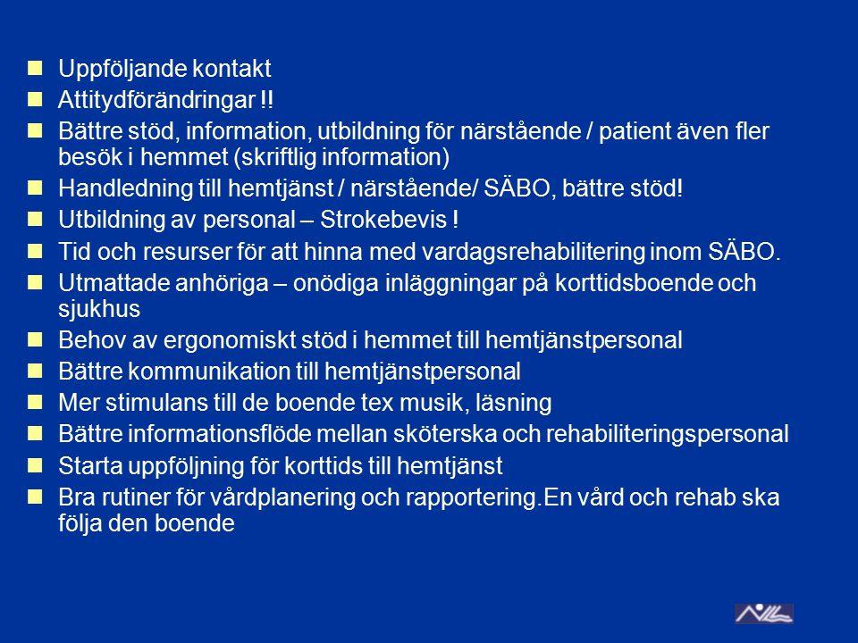 Uppföljande kontakt Attitydförändringar !! Bättre stöd, information, utbildning för närstående / patient även fler besök i hemmet (skriftlig informati