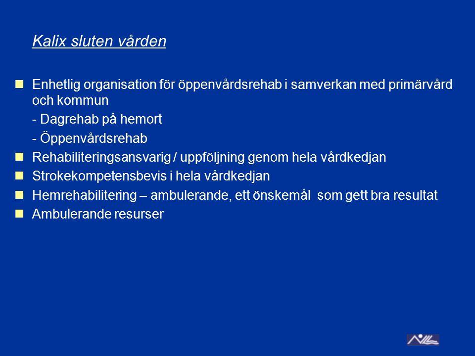 Kalix sluten vården Enhetlig organisation för öppenvårdsrehab i samverkan med primärvård och kommun - Dagrehab på hemort - Öppenvårdsrehab Rehabiliter
