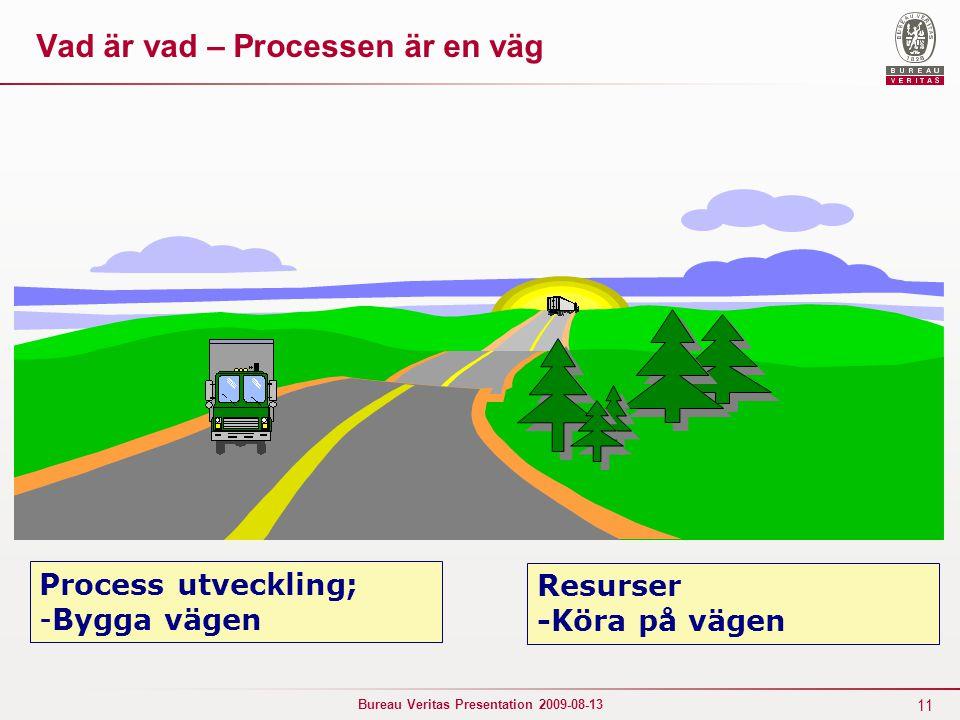 11 Bureau Veritas Presentation 2009-08-13 Process utveckling; -Bygga vägen Resurser -Köra på vägen Vad är vad – Processen är en väg