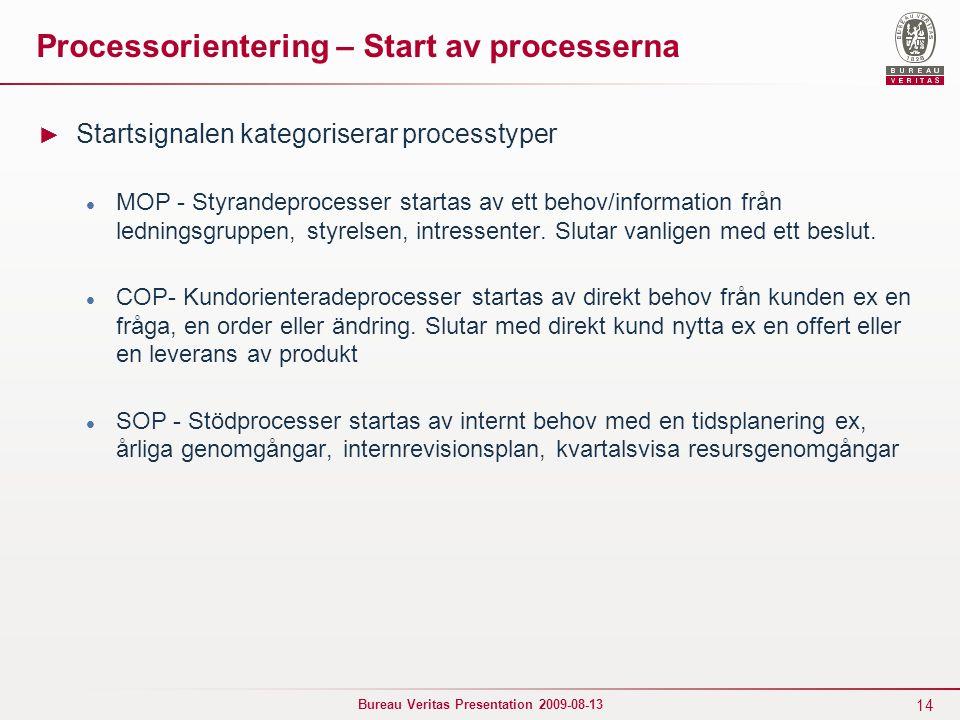 14 Bureau Veritas Presentation 2009-08-13 Processorientering – Start av processerna ► Startsignalen kategoriserar processtyper MOP - Styrandeprocesser