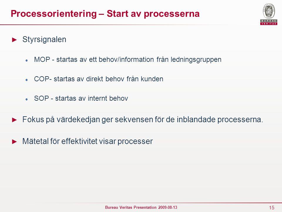 15 Bureau Veritas Presentation 2009-08-13 Processorientering – Start av processerna ► Styrsignalen MOP - startas av ett behov/information från ledning