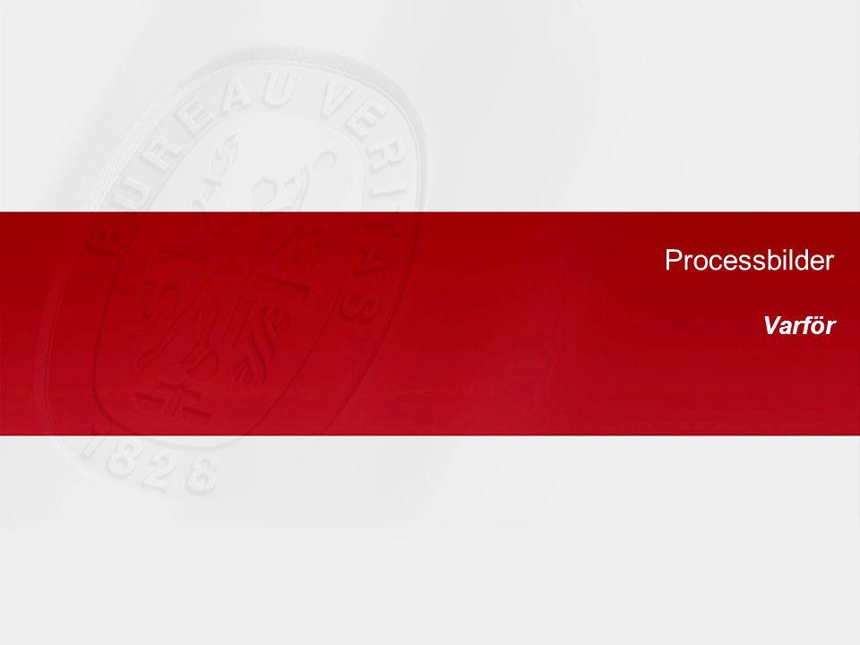 14 Bureau Veritas Presentation 2009-08-13 Processorientering – Start av processerna ► Startsignalen kategoriserar processtyper MOP - Styrandeprocesser startas av ett behov/information från ledningsgruppen, styrelsen, intressenter.