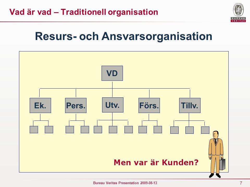 7 Bureau Veritas Presentation 2009-08-13 VD Ek.Förs.Pers.Tillv. Utv. Men var är Kunden? Resurs- och Ansvarsorganisation Vad är vad – Traditionell orga