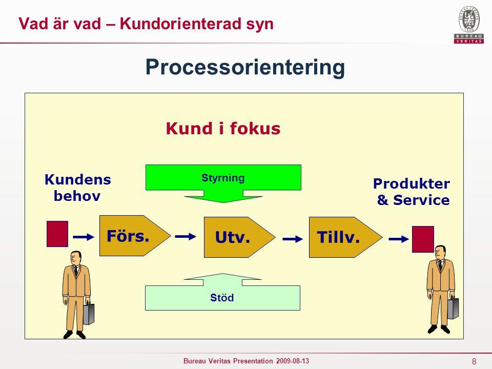 8 Bureau Veritas Presentation 2009-08-13 Processorientering Kund i fokus Kundens behov Förs. Tillv.Utv. Produkter & Service Vad är vad – Kundorientera