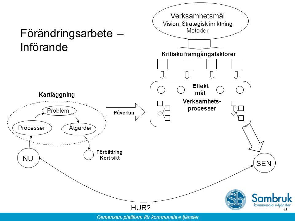 Gemensam plattform för kommunala e-tjänster 16 Upphandling BP4 BP4:1 BP4:3 Specifikation Projektavslut Avtal/projektplan Kravdetaljering Utveckling/test (systemtest) Acceptanstest/drift Styrgruppsmöte BP4:2 BP5 Kommun införande Styrgruppsmöte Övergripande genomförandeplan Nyttomeddelanden och begreppsmodell Konstruktion