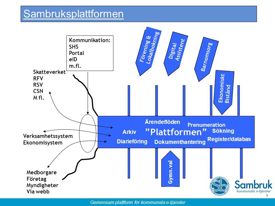 Gemensam plattform för kommunala e-tjänster 4 Begreppsmodell Kravspecifikation Nyttomeddelanden Kravdokumentation Processkarta Krav på den interaktiva e-tjänsten.