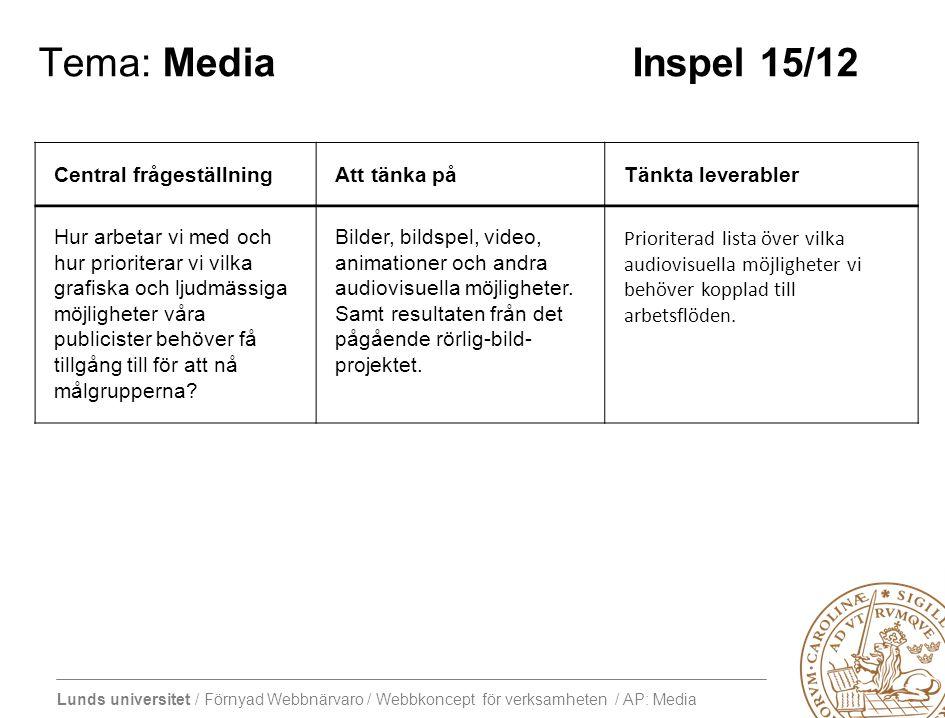 Lunds universitet / Förnyad Webbnärvaro / Webbkoncept för verksamheten / AP: Media Tema: Media Inspel 15/12 Central frågeställningAtt tänka påTänkta leverabler Hur arbetar vi med och hur prioriterar vi vilka grafiska och ljudmässiga möjligheter våra publicister behöver få tillgång till för att nå målgrupperna.