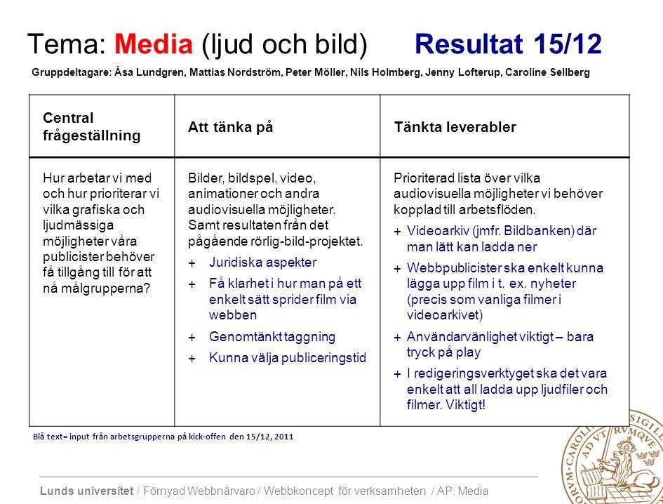 Lunds universitet / Förnyad Webbnärvaro / Webbkoncept för verksamheten / AP: Media Tema: Media (ljud och bild)Resultat 15/12 Central frågeställning Att tänka påTänkta leverabler Hur arbetar vi med och hur prioriterar vi vilka grafiska och ljudmässiga möjligheter våra publicister behöver få tillgång till för att nå målgrupperna.