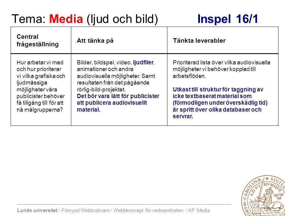 Lunds universitet / Förnyad Webbnärvaro / Webbkoncept för verksamheten / AP: Media Tema: Media (ljud och bild)Inspel 16/1 Central frågeställning Att tänka påTänkta leverabler Hur arbetar vi med och hur prioriterar vi vilka grafiska och ljudmässiga möjligheter våra publicister behöver få tillgång till för att nå målgrupperna.