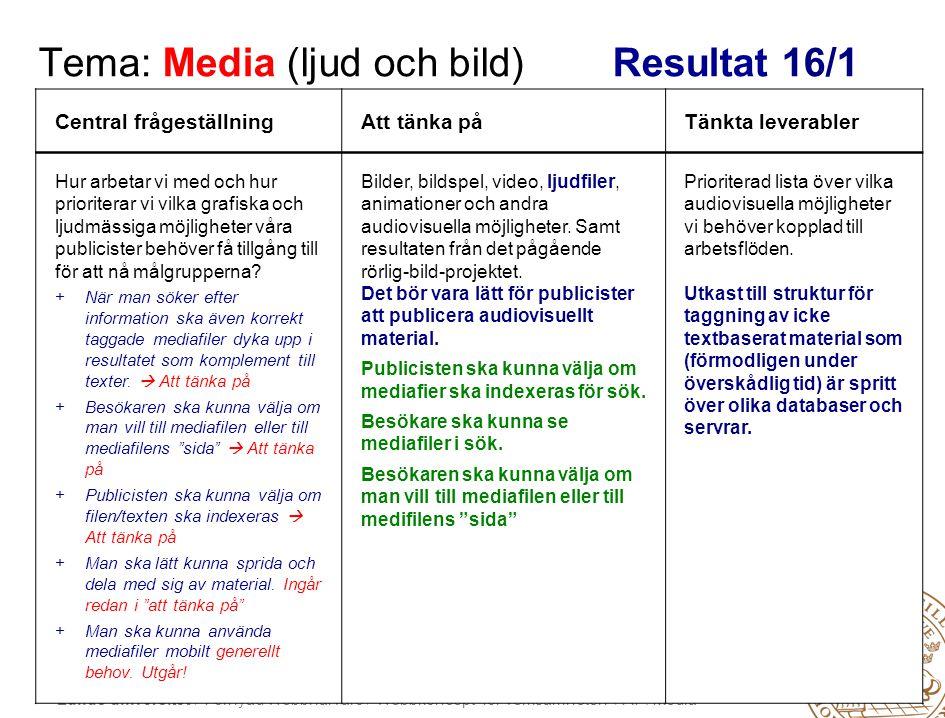 Lunds universitet / Förnyad Webbnärvaro / Webbkoncept för verksamheten / AP: Media Tema: Media (ljud och bild)Resultat 16/1 Central frågeställningAtt tänka påTänkta leverabler Hur arbetar vi med och hur prioriterar vi vilka grafiska och ljudmässiga möjligheter våra publicister behöver få tillgång till för att nå målgrupperna.