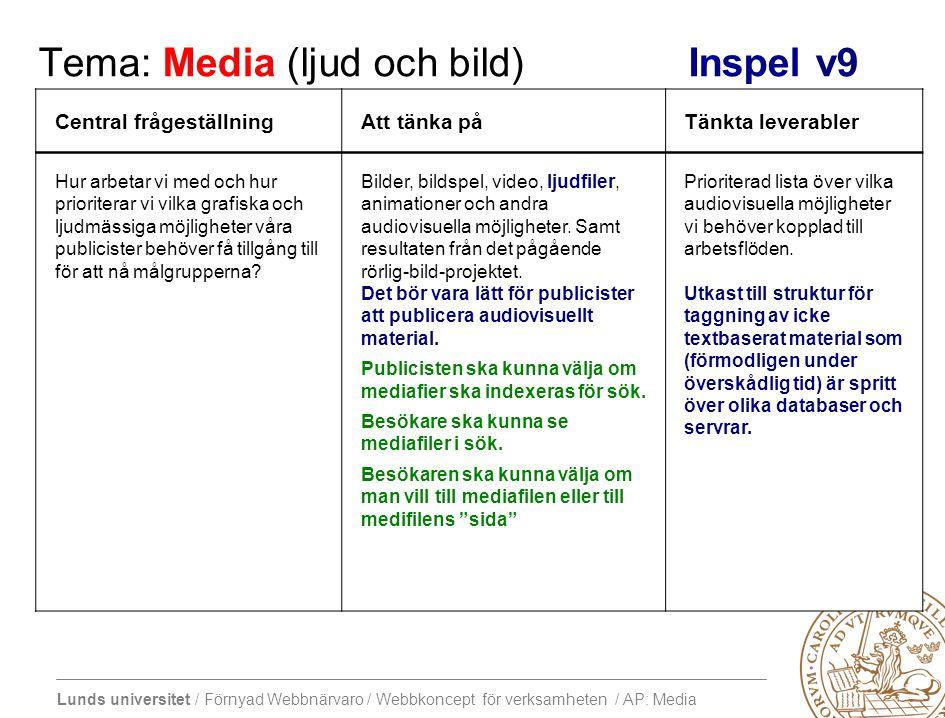 Lunds universitet / Förnyad Webbnärvaro / Webbkoncept för verksamheten / AP: Media Tema: Media (ljud och bild)Inspel v9 Central frågeställningAtt tänka påTänkta leverabler Hur arbetar vi med och hur prioriterar vi vilka grafiska och ljudmässiga möjligheter våra publicister behöver få tillgång till för att nå målgrupperna.