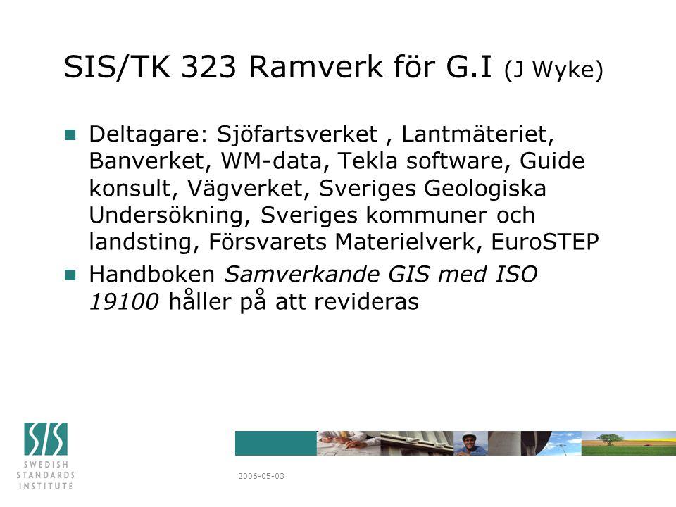 2006-05-03 SIS/TK 323 Ramverk för G.I, forts n Publicerade i april i år Typoberoende representation av geografiska företeelser (SS 63 70 06) och Representation av förändringar i dataset (SS 63 70 07) inkl XML-scheman
