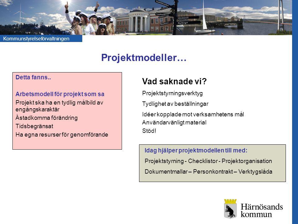 Kommunstyrelseförvaltningen Projektmodeller… Detta fanns.. Arbetsmodell för projekt som sa Projekt ska ha en tydlig målbild av engångskaraktär Åstadko