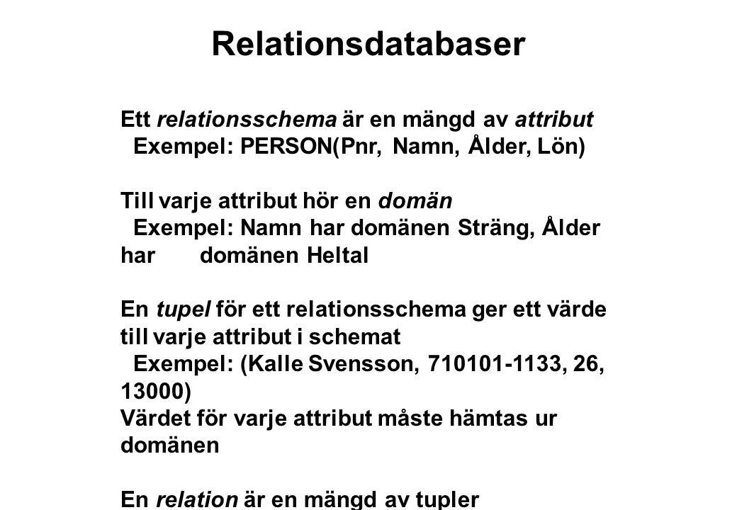 Ett relationsschema är en mängd av attribut Exempel: PERSON(Pnr, Namn, Ålder, Lön) Till varje attribut hör en domän Exempel: Namn har domänen Sträng, Ålder har domänen Heltal En tupel för ett relationsschema ger ett värde till varje attribut i schemat Exempel: (Kalle Svensson, 710101-1133, 26, 13000) Värdet för varje attribut måste hämtas ur domänen En relation är en mängd av tupler Relationsdatabaser
