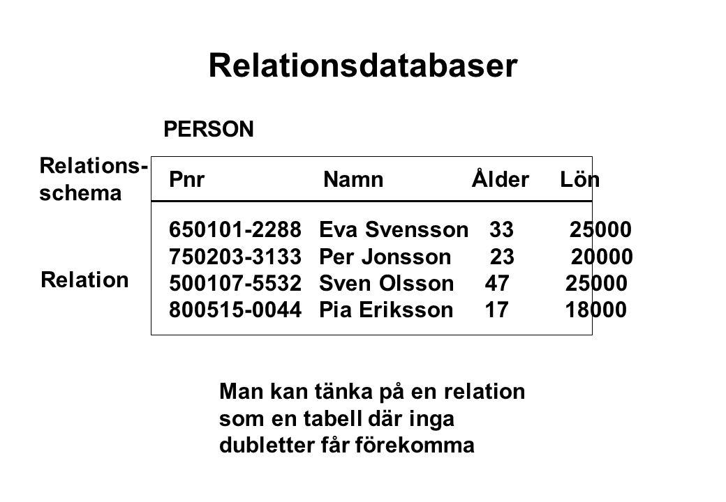 Pnr Namn Ålder Lön 650101-2288 Eva Svensson 33 25000 750203-3133 Per Jonsson 23 20000 500107-5532 Sven Olsson 47 25000 800515-0044 Pia Eriksson 17 180