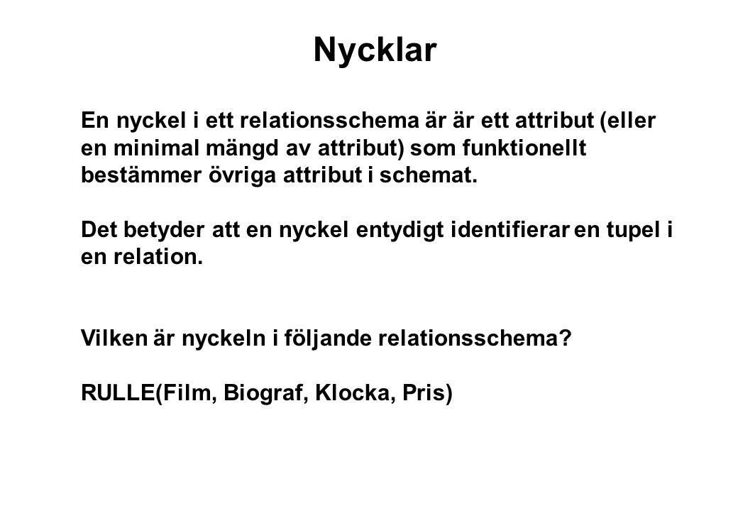 Nycklar En nyckel i ett relationsschema är är ett attribut (eller en minimal mängd av attribut) som funktionellt bestämmer övriga attribut i schemat.