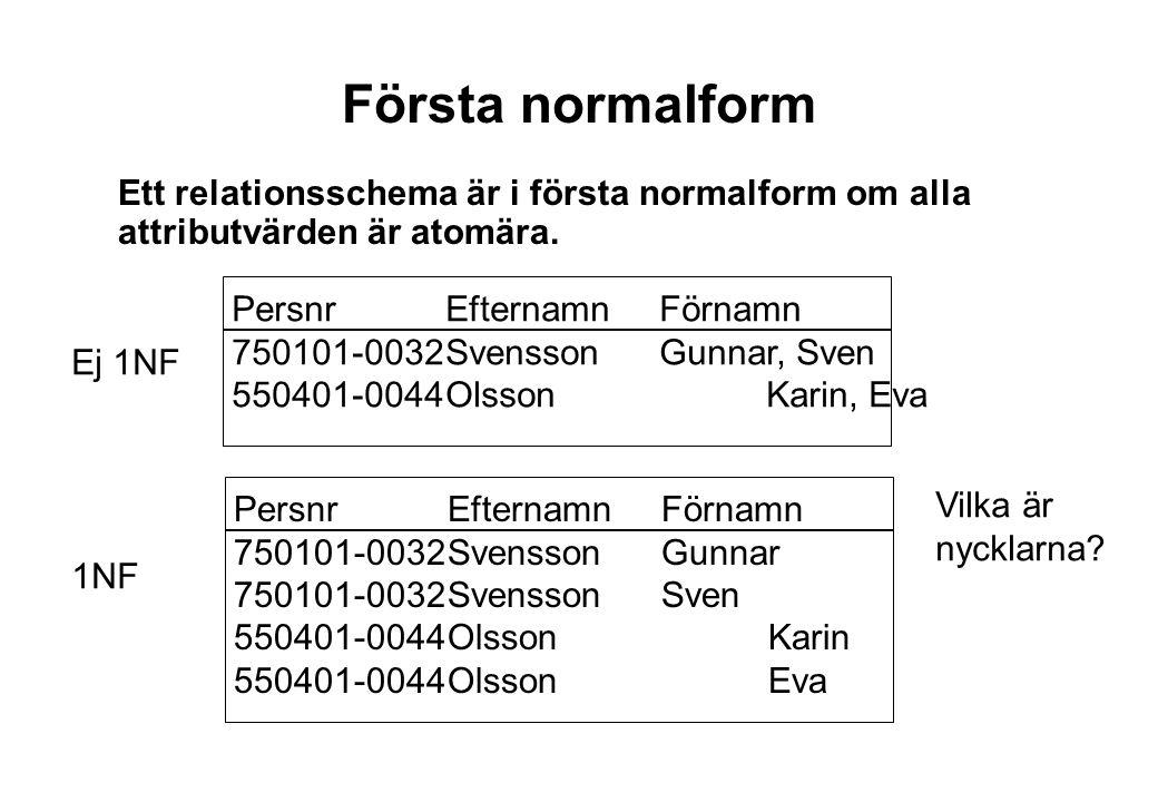 Första normalform Ett relationsschema är i första normalform om alla attributvärden är atomära. PersnrEfternamnFörnamn 750101-0032SvenssonGunnar, Sven