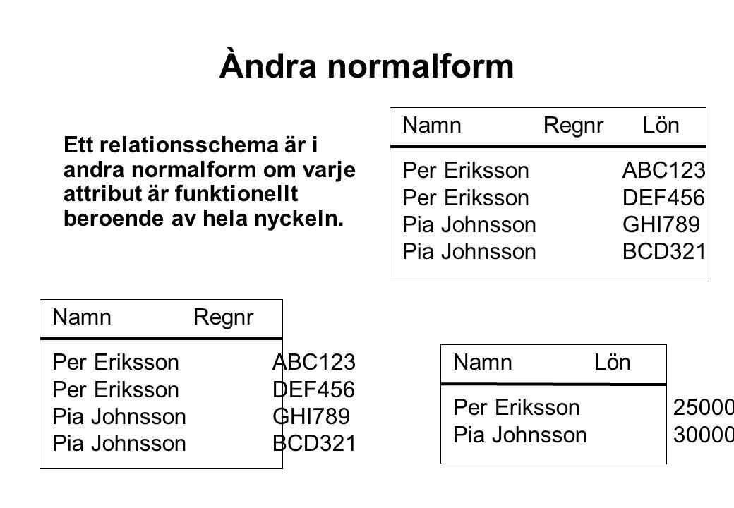 Àndra normalform Ett relationsschema är i andra normalform om varje attribut är funktionellt beroende av hela nyckeln. Namn Regnr Lön Per ErikssonABC1