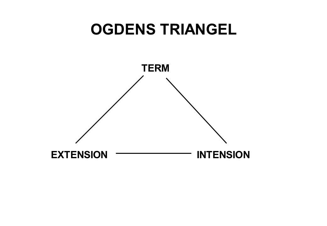 OGDENS TRIANGEL EXTENSION TERM INTENSION
