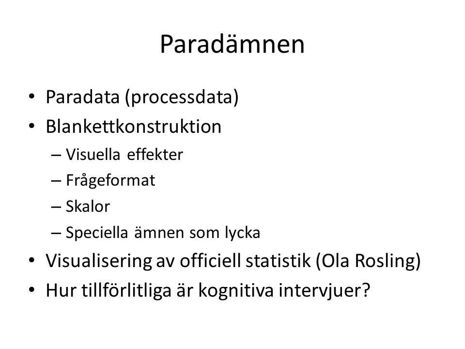 Paradämnen Paradata (processdata) Blankettkonstruktion – Visuella effekter – Frågeformat – Skalor – Speciella ämnen som lycka Visualisering av officiell statistik (Ola Rosling) Hur tillförlitliga är kognitiva intervjuer