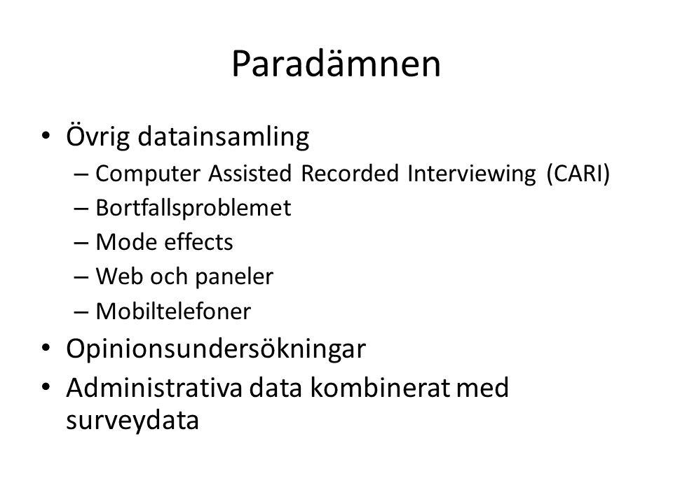 Paradämnen Övrig datainsamling – Computer Assisted Recorded Interviewing (CARI) – Bortfallsproblemet – Mode effects – Web och paneler – Mobiltelefoner