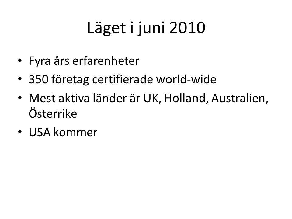 Läget i juni 2010 Fyra års erfarenheter 350 företag certifierade world-wide Mest aktiva länder är UK, Holland, Australien, Österrike USA kommer