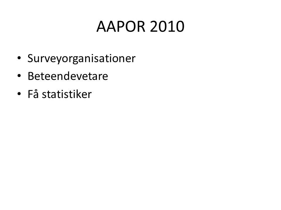 AAPOR 2010 Surveyorganisationer Beteendevetare Få statistiker