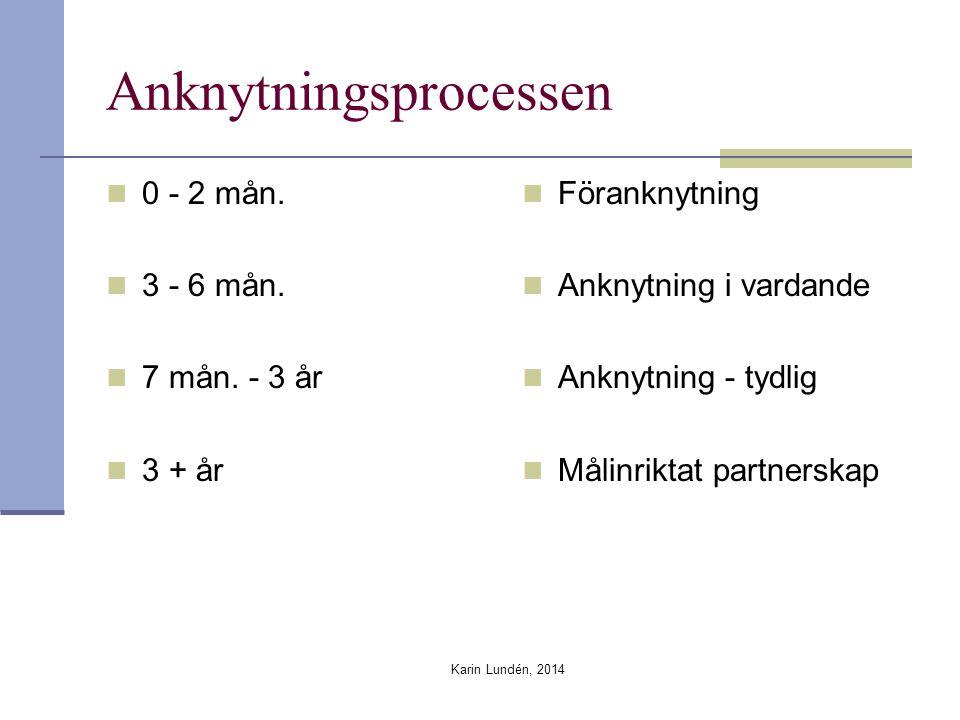 Karin Lundén, 2014 Anknytningsprocessen 0 - 2 mån.