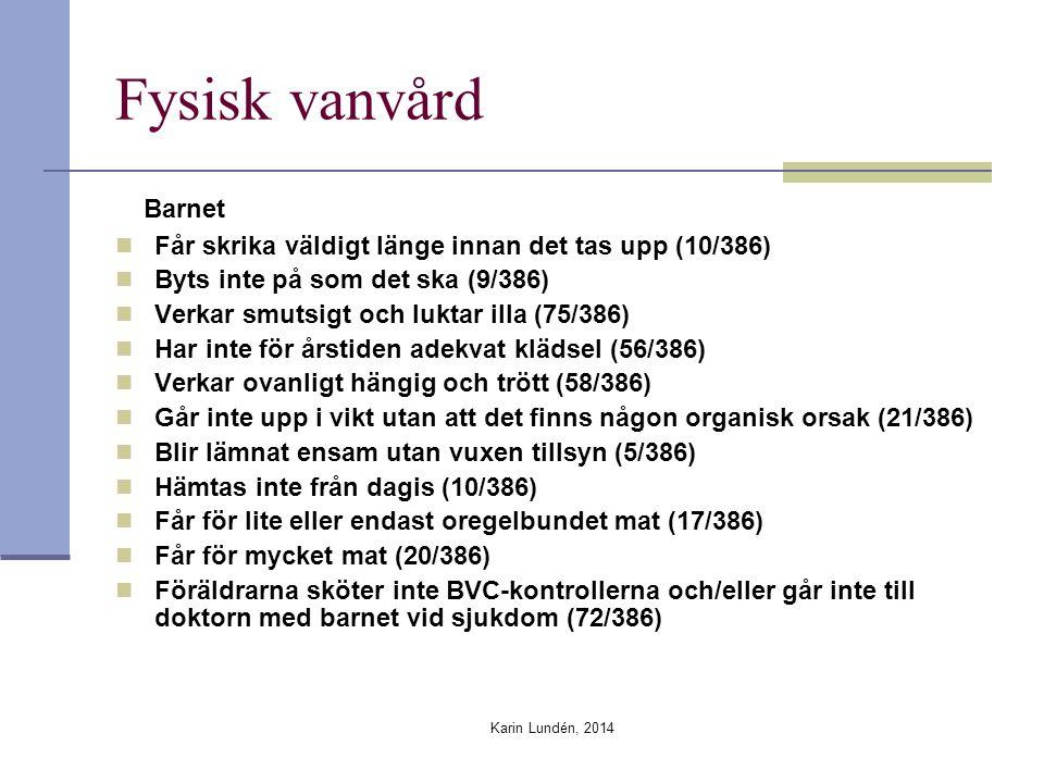 Karin Lundén, 2014 Fysisk vanvård Barnet Får skrika väldigt länge innan det tas upp (10/386) Byts inte på som det ska (9/386) Verkar smutsigt och luktar illa (75/386) Har inte för årstiden adekvat klädsel (56/386) Verkar ovanligt hängig och trött (58/386) Går inte upp i vikt utan att det finns någon organisk orsak (21/386) Blir lämnat ensam utan vuxen tillsyn (5/386) Hämtas inte från dagis (10/386) Får för lite eller endast oregelbundet mat (17/386) Får för mycket mat (20/386) Föräldrarna sköter inte BVC-kontrollerna och/eller går inte till doktorn med barnet vid sjukdom (72/386)