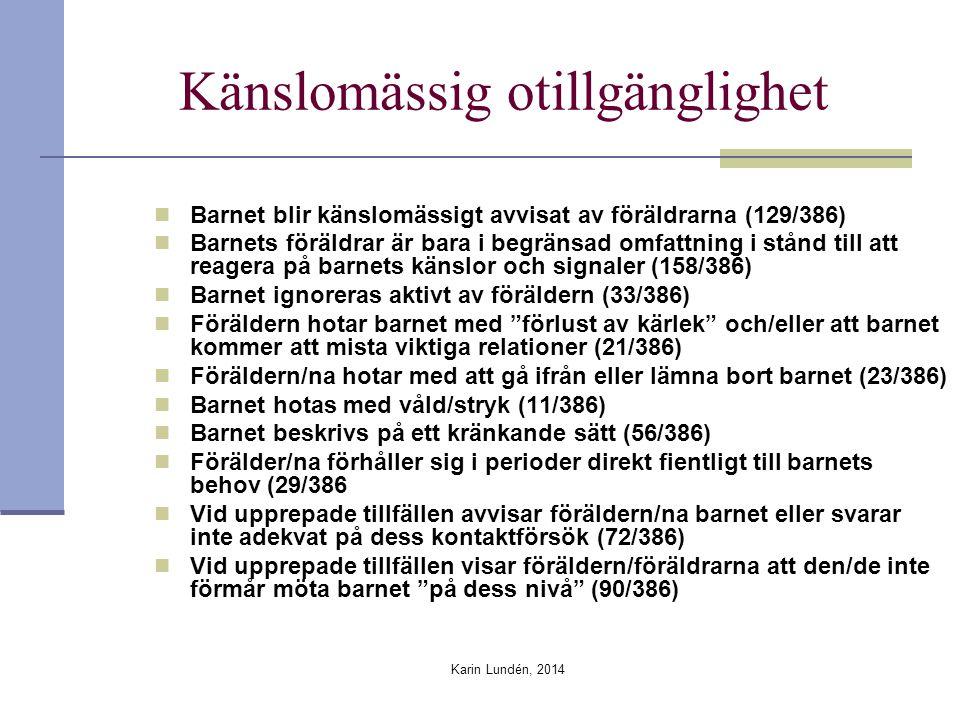 Karin Lundén, 2014 Känslomässig otillgänglighet Barnet blir känslomässigt avvisat av föräldrarna (129/386) Barnets föräldrar är bara i begränsad omfattning i stånd till att reagera på barnets känslor och signaler (158/386) Barnet ignoreras aktivt av föräldern (33/386) Föräldern hotar barnet med förlust av kärlek och/eller att barnet kommer att mista viktiga relationer (21/386) Föräldern/na hotar med att gå ifrån eller lämna bort barnet (23/386) Barnet hotas med våld/stryk (11/386) Barnet beskrivs på ett kränkande sätt (56/386) Förälder/na förhåller sig i perioder direkt fientligt till barnets behov (29/386 Vid upprepade tillfällen avvisar föräldern/na barnet eller svarar inte adekvat på dess kontaktförsök (72/386) Vid upprepade tillfällen visar föräldern/föräldrarna att den/de inte förmår möta barnet på dess nivå (90/386)
