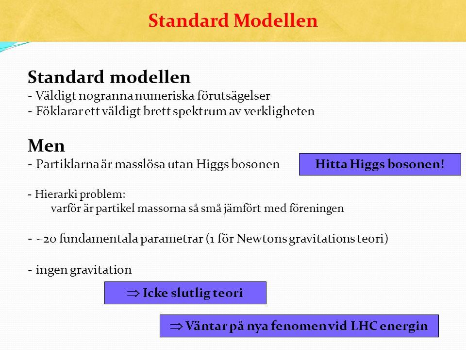 Standard modellen - Väldigt nogranna numeriska förutsägelser - Föklarar ett väldigt brett spektrum av verkligheten Men - Partiklarna är masslösa utan