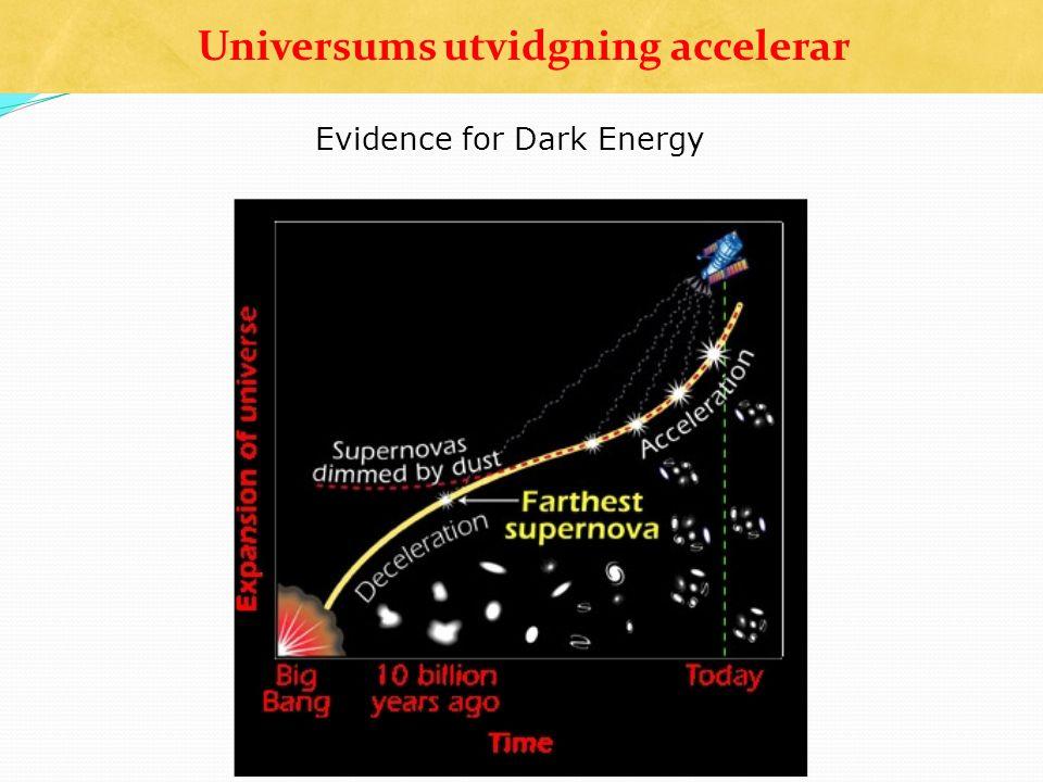 Universums utvidgning accelerar Evidence for Dark Energy