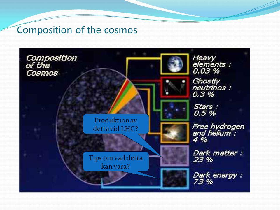 Composition of the cosmos Produktion av detta vid LHC? Tips om vad detta kan vara?