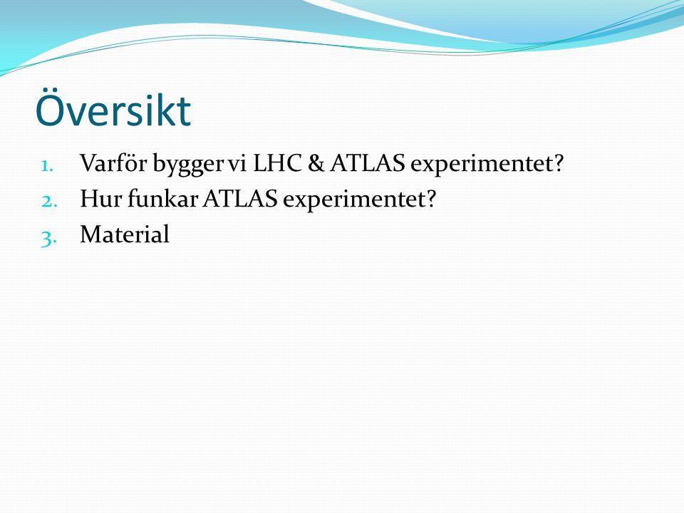 Översikt 1. Varför bygger vi LHC & ATLAS experimentet? 2. Hur funkar ATLAS experimentet? 3. Material