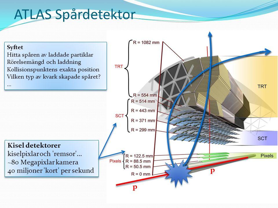 ATLAS Spårdetektor Syftet Hitta spåren av laddade partiklar Rörelsemängd och laddning Kollisionspunktens exakta position Vilken typ av kvark skapade s