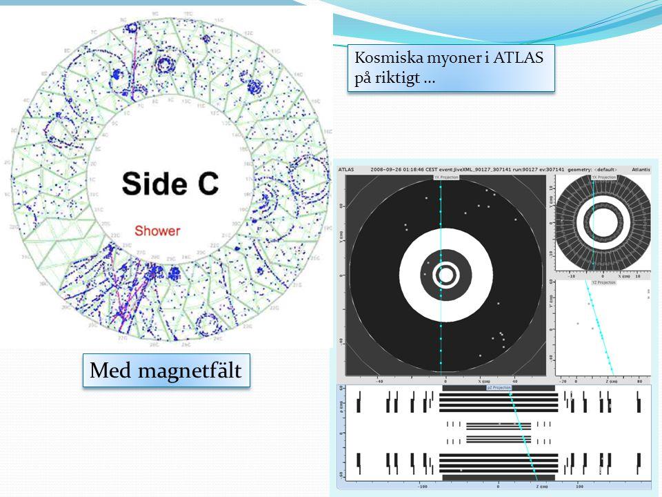 Kosmiska myoner i ATLAS på riktigt... Kosmiska myoner i ATLAS på riktigt... Med magnetfält