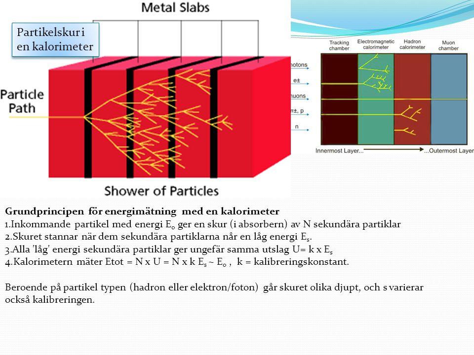Partikelskur i en kalorimeter Partikelskur i en kalorimeter Grundprincipen för energimätning med en kalorimeter 1.Inkommande partikel med energi E o g