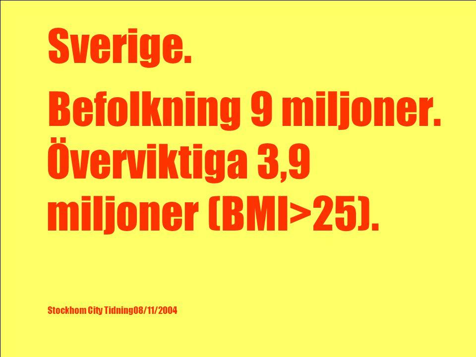 Sverige. Befolkning 9 miljoner. Överviktiga 3,9 miljoner (BMI>25). Stockhom City Tidning08/11/2004
