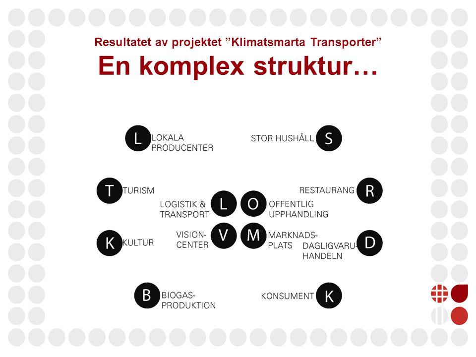 """Resultatet av projektet """"Klimatsmarta Transporter"""" En komplex struktur…"""