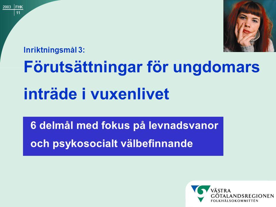 11 6 delmål med fokus på levnadsvanor och psykosocialt välbefinnande Förutsättningar för ungdomars inträde i vuxenlivet Inriktningsmål 3: FHK2003
