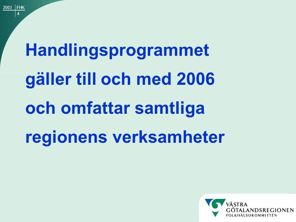 15 3 delmål med fokus på social gemenskap och trygg boendemiljö Hälsosam ålderdom Inriktningsmål 5: FHK2003