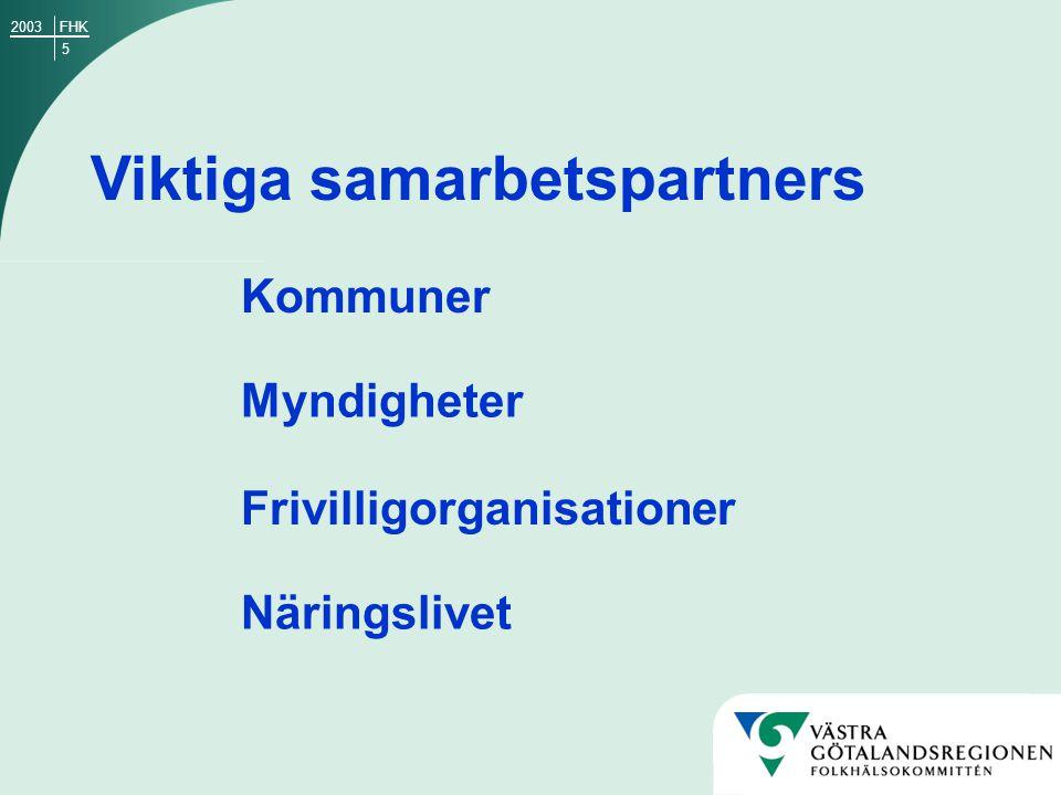 5 Viktiga samarbetspartners Kommuner Myndigheter Frivilligorganisationer FHK2003 Näringslivet