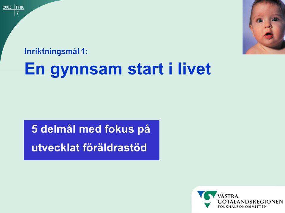 7 5 delmål med fokus på utvecklat föräldrastöd En gynnsam start i livet Inriktningsmål 1: FHK2003