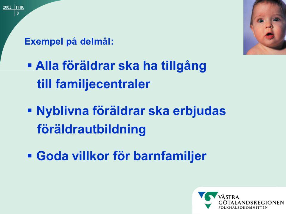 8 FHK2003 Exempel på delmål:  Alla föräldrar ska ha tillgång till familjecentraler  Nyblivna föräldrar ska erbjudas föräldrautbildning  Goda villkor för barnfamiljer