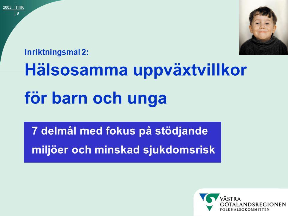 10 FHK2003 Exempel på delmål:  Miljöer som stimulerar till hälsofrämjande levnadsvanor  Delaktighet och inflytande i samhället för barn och unga  Ökad fysisk rörelse