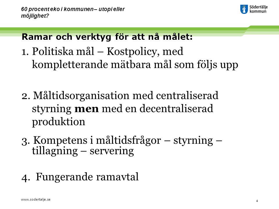 www.sodertalje.se 5 60 procent eko i kommunen – utopi eller möjlighet.