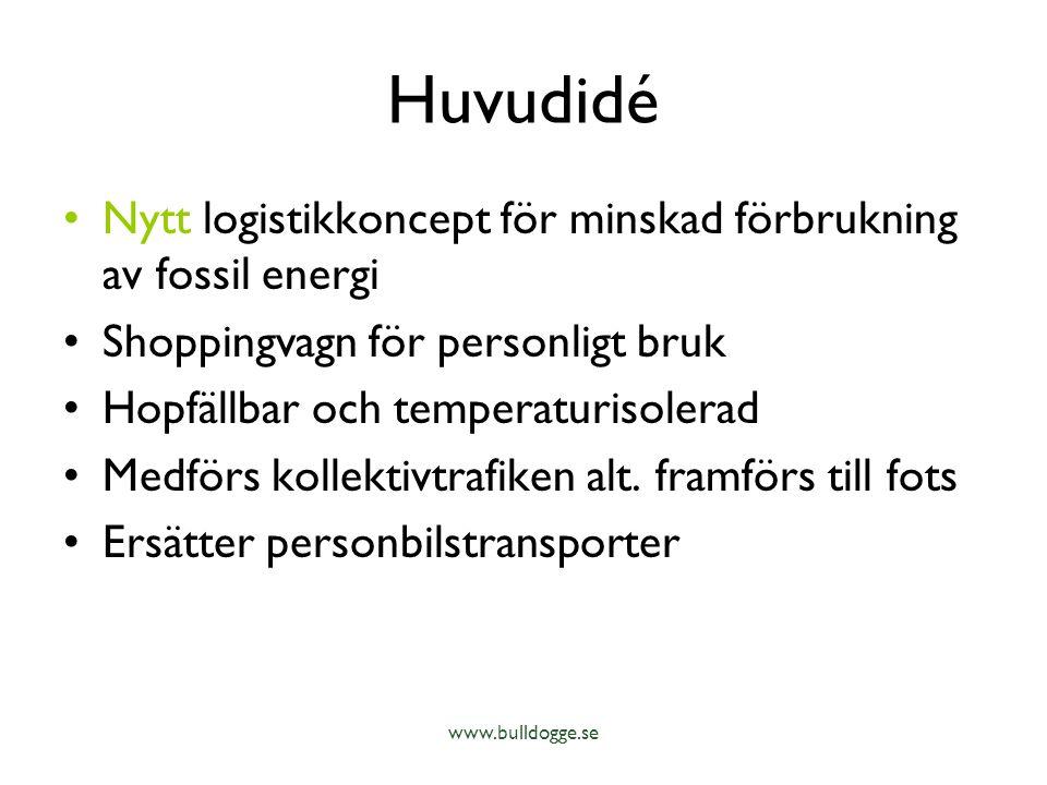 Huvudidé Nytt logistikkoncept för minskad förbrukning av fossil energi Shoppingvagn för personligt bruk Hopfällbar och temperaturisolerad Medförs kollektivtrafiken alt.
