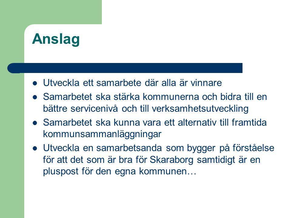 Anslag Utveckla ett samarbete där alla är vinnare Samarbetet ska stärka kommunerna och bidra till en bättre servicenivå och till verksamhetsutveckling Samarbetet ska kunna vara ett alternativ till framtida kommunsammanläggningar Utveckla en samarbetsanda som bygger på förståelse för att det som är bra för Skaraborg samtidigt är en pluspost för den egna kommunen…
